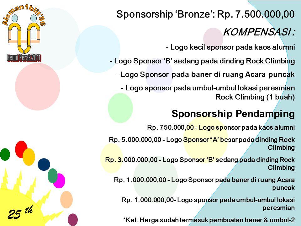 25 th Sponsorship 'Bronze': Rp. 7.500.000,00 KOMPENSASI :