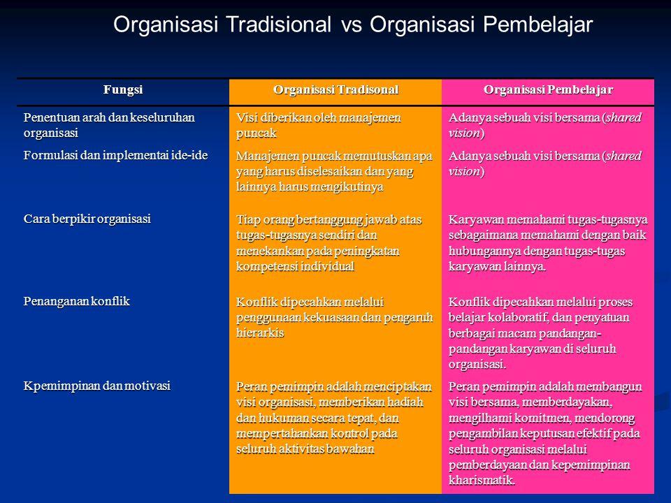 Organisasi Tradisonal Organisasi Pembelajar