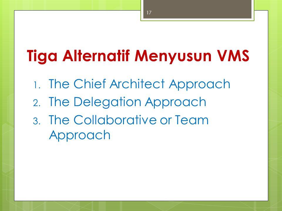 Tiga Alternatif Menyusun VMS