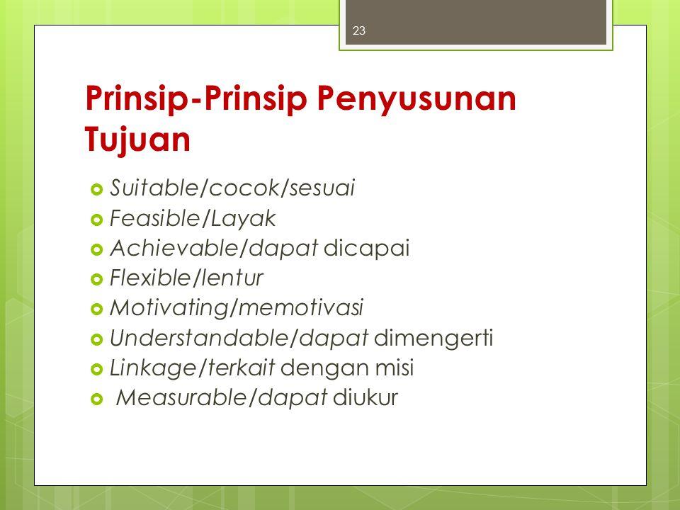 Prinsip-Prinsip Penyusunan Tujuan