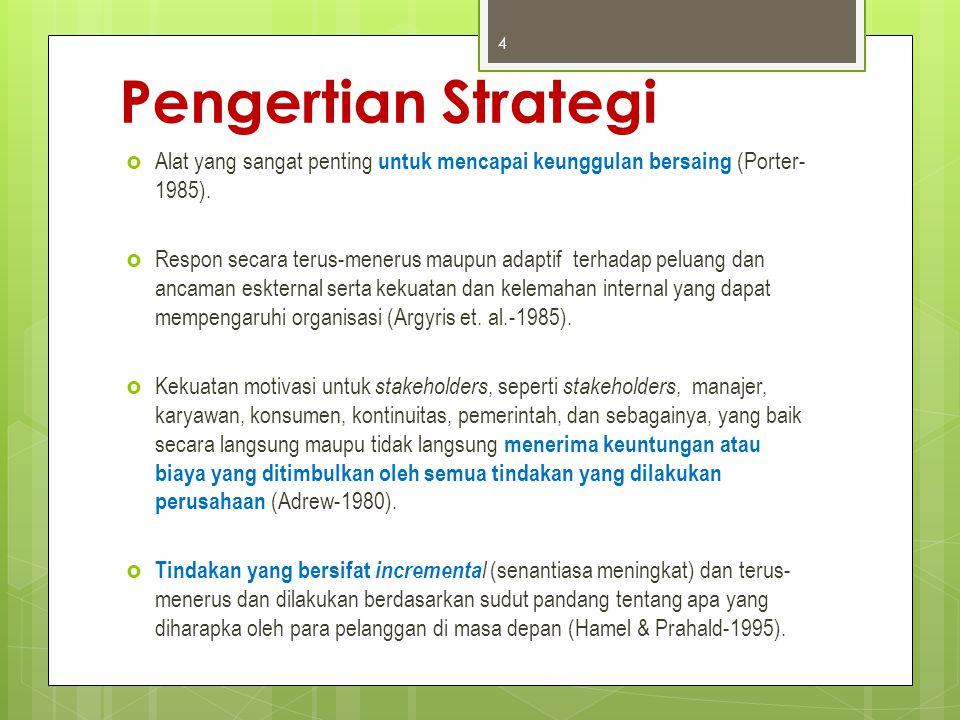 Pengertian Strategi Alat yang sangat penting untuk mencapai keunggulan bersaing (Porter-1985).