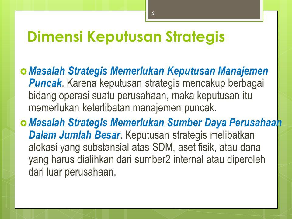 Dimensi Keputusan Strategis