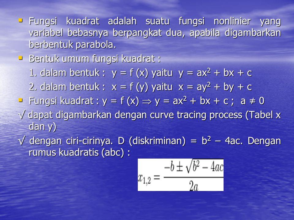 Fungsi kuadrat adalah suatu fungsi nonlinier yang variabel bebasnya berpangkat dua, apabila digambarkan berbentuk parabola.