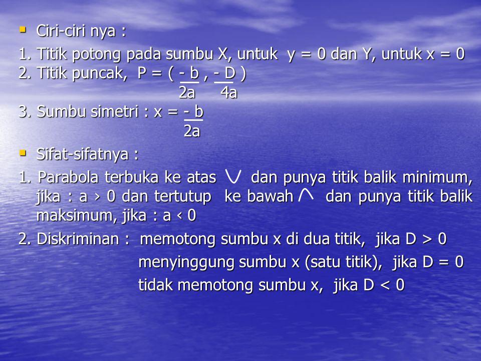 Ciri-ciri nya : 1. Titik potong pada sumbu X, untuk y = 0 dan Y, untuk x = 0. 2. Titik puncak, P = ( - b , - D )