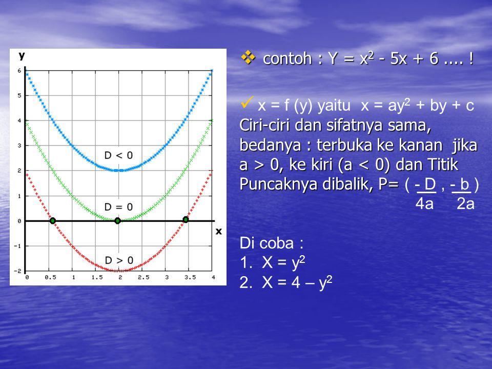 contoh : Y = x2 - 5x + 6 .... ! x = f (y) yaitu x = ay2 + by + c.
