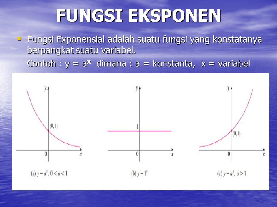 FUNGSI EKSPONEN Fungsi Exponensial adalah suatu fungsi yang konstatanya berpangkat suatu variabel.