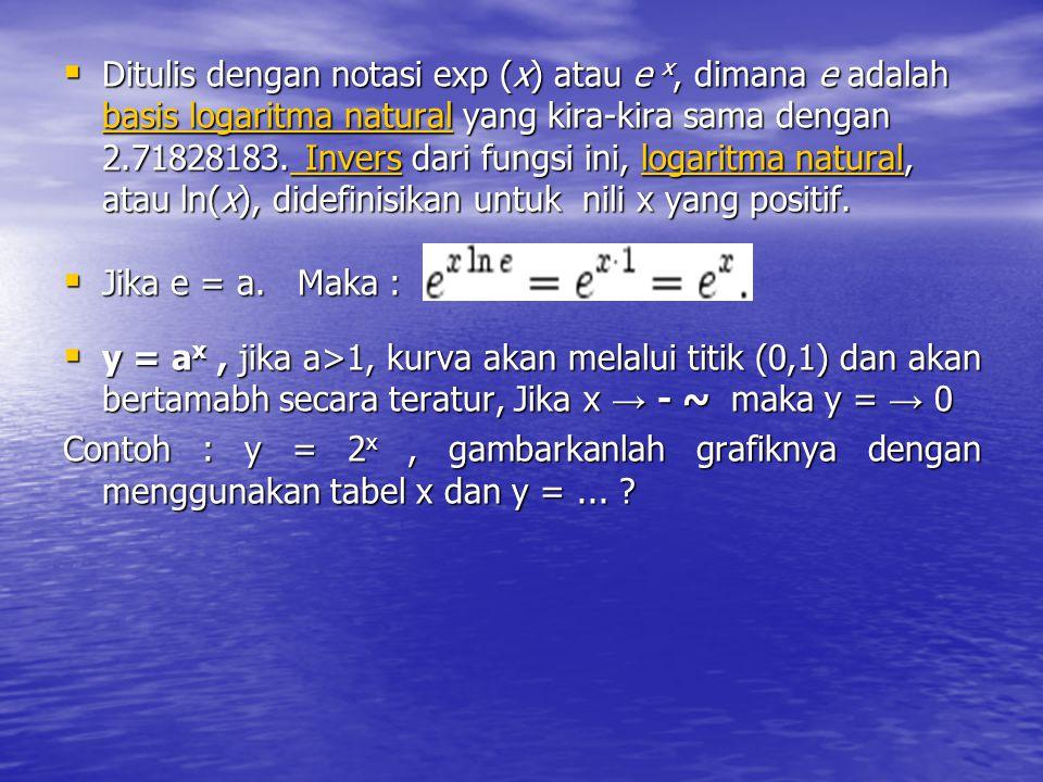 Ditulis dengan notasi exp (x) atau e x, dimana e adalah basis logaritma natural yang kira-kira sama dengan 2.71828183. Invers dari fungsi ini, logaritma natural, atau ln(x), didefinisikan untuk nili x yang positif.