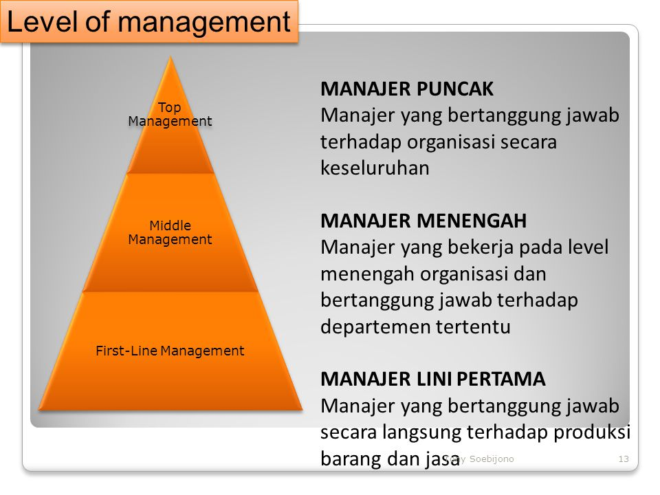 First-Line Management