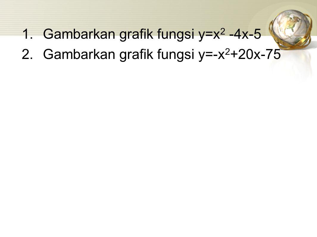 Gambarkan grafik fungsi y=x2 -4x-5