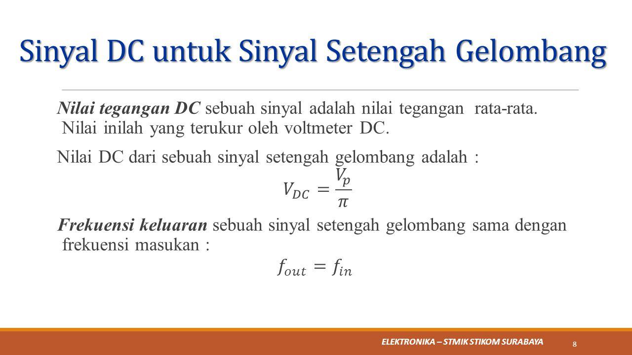 Sinyal DC untuk Sinyal Setengah Gelombang