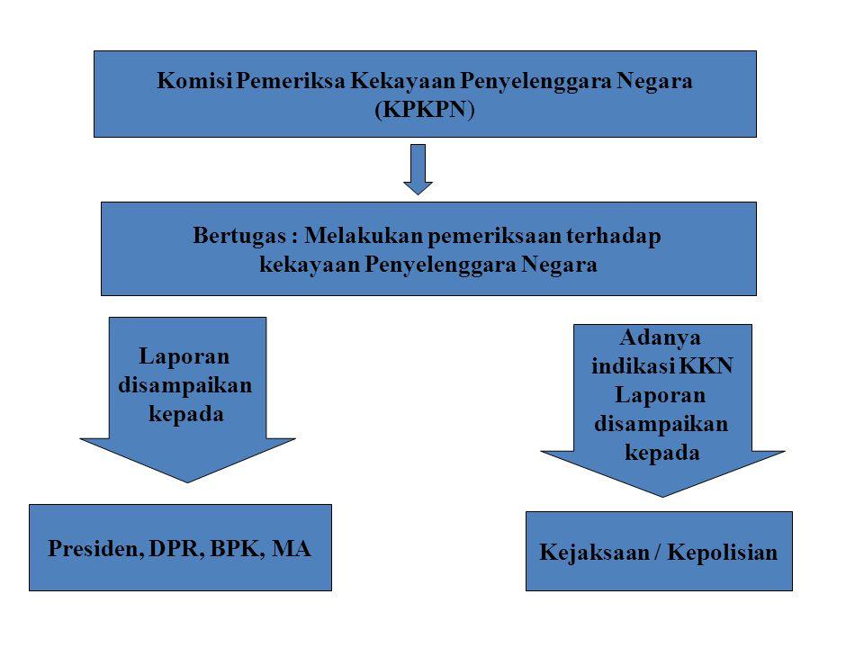 Komisi Pemeriksa Kekayaan Penyelenggara Negara (KPKPN)
