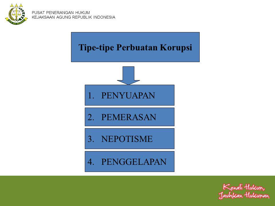 Tipe-tipe Perbuatan Korupsi