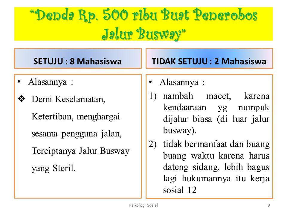 Denda Rp. 500 ribu Buat Penerobos Jalur Busway