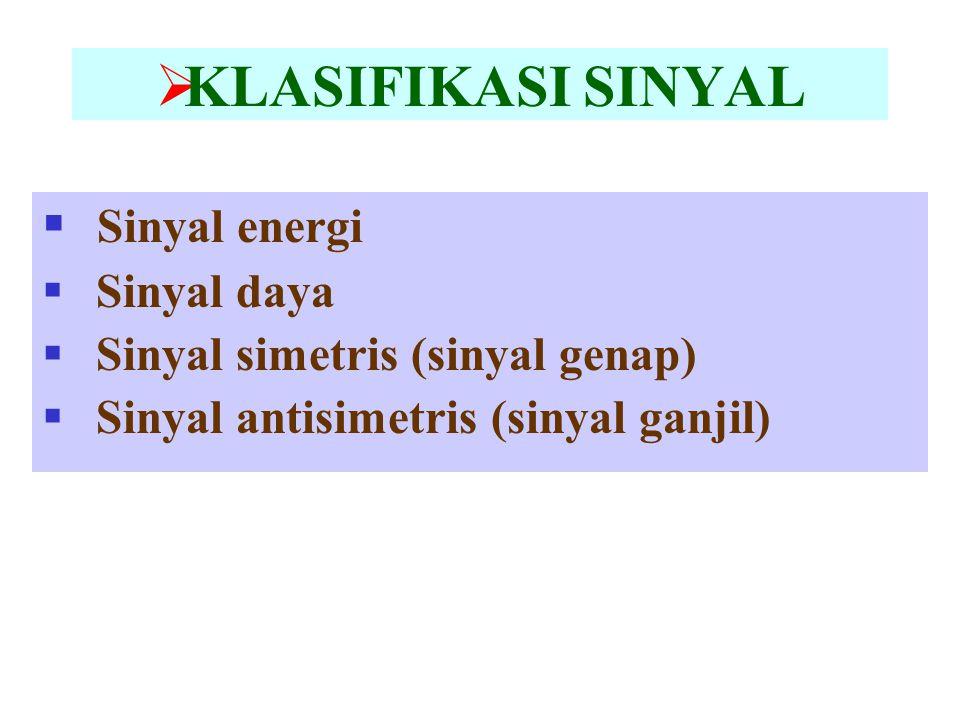KLASIFIKASI SINYAL Sinyal energi Sinyal daya