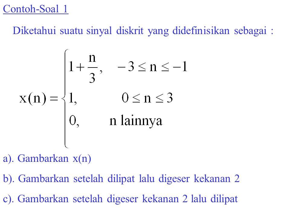 Contoh-Soal 1 Diketahui suatu sinyal diskrit yang didefinisikan sebagai : a). Gambarkan x(n) b). Gambarkan setelah dilipat lalu digeser kekanan 2.