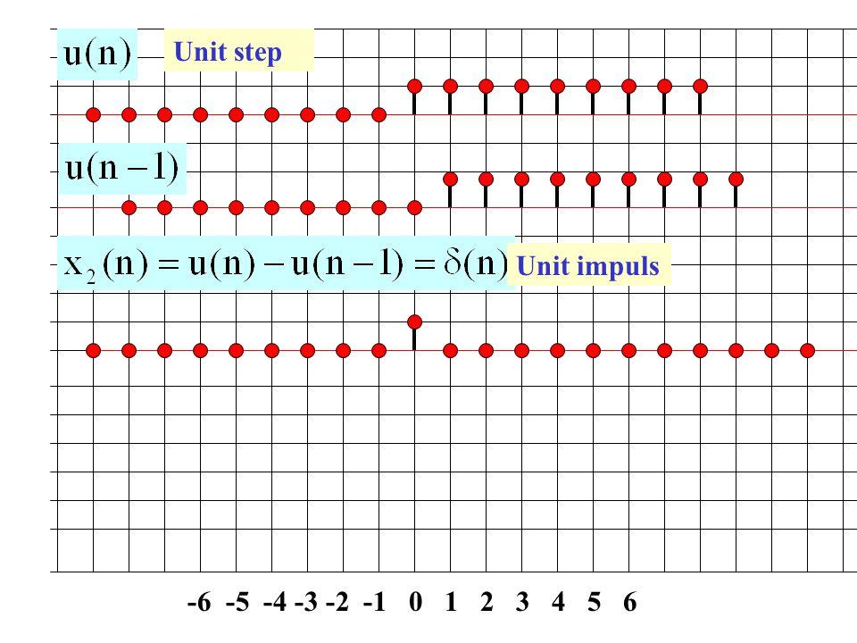 Unit step Unit impuls -6 -5 -4 -3 -2 -1 0 1 2 3 4 5 6