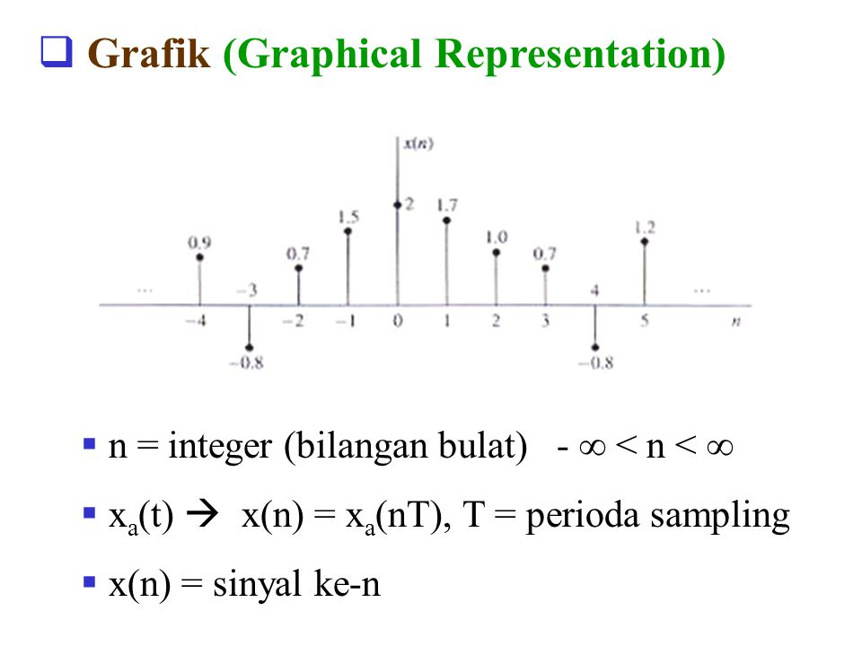 Grafik (Graphical Representation)