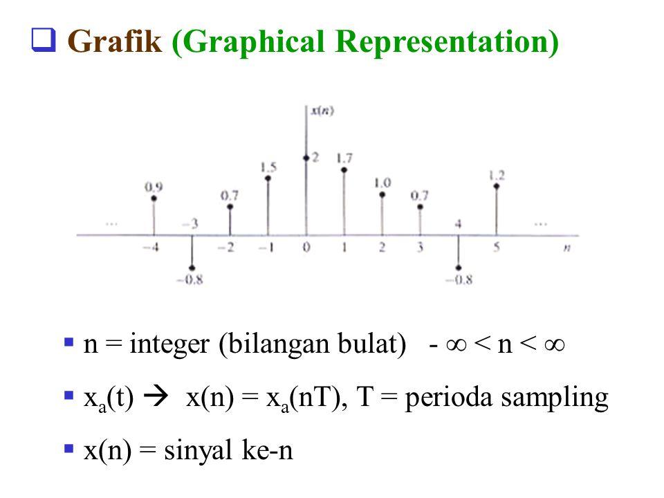 Grafik (Graphical Representation)