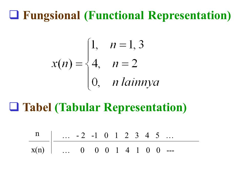 Fungsional (Functional Representation)