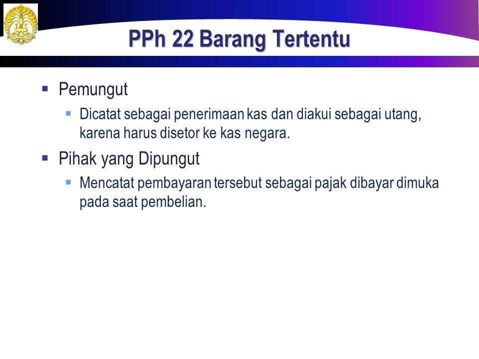 PPh 22 Barang Tertentu Pemungut Pihak yang Dipungut