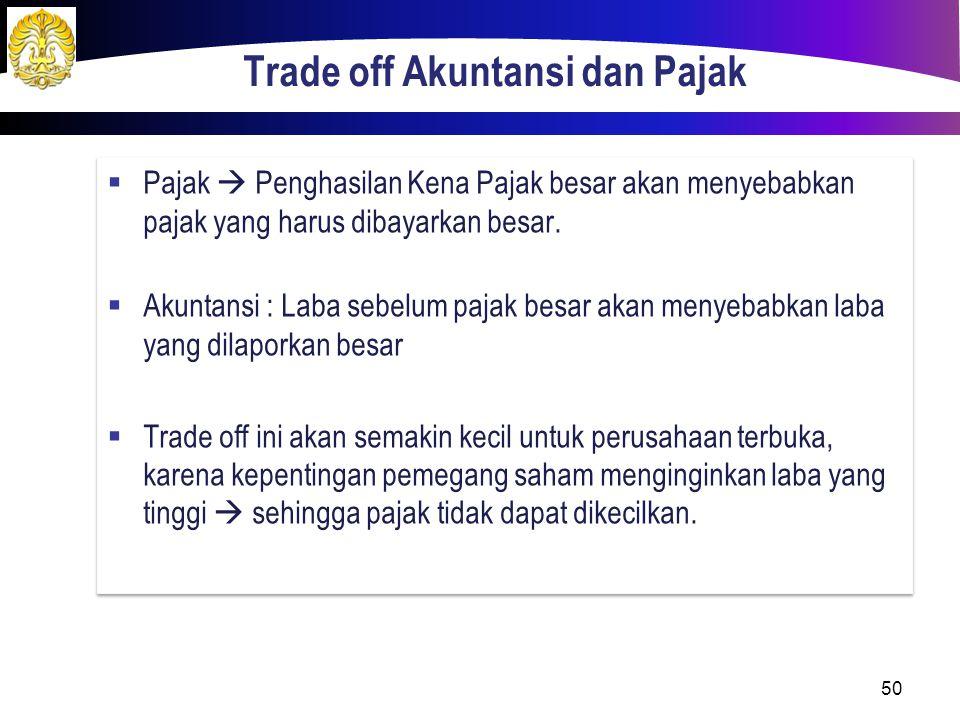 Trade off Akuntansi dan Pajak