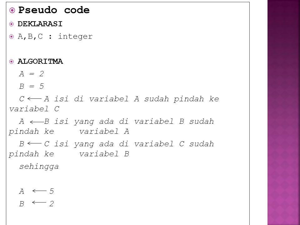 Pseudo code DEKLARASI A,B,C : integer ALGORITMA A = 2 B = 5