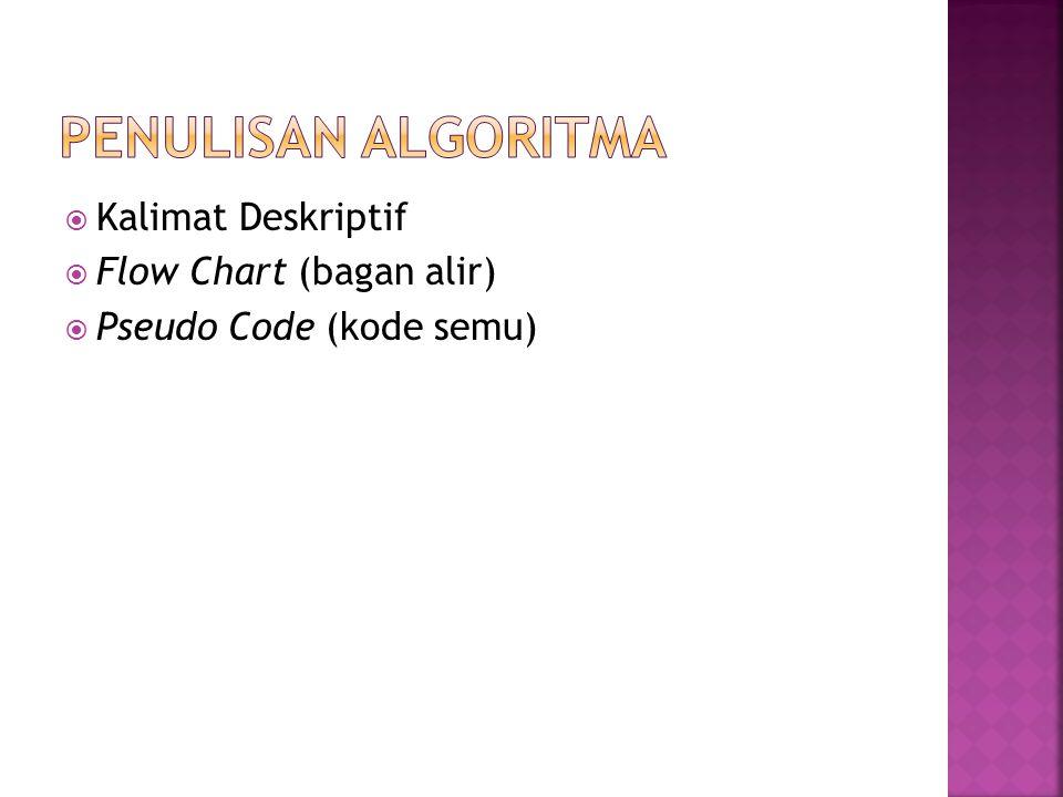Penulisan algoritma Kalimat Deskriptif Flow Chart (bagan alir)