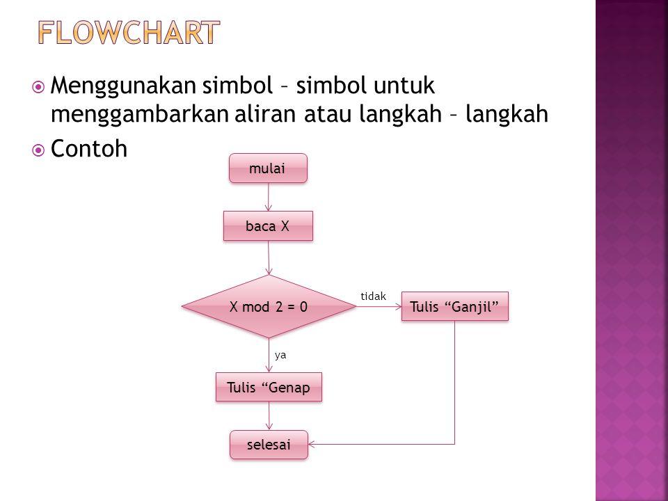 Flowchart Menggunakan simbol – simbol untuk menggambarkan aliran atau langkah – langkah. Contoh. mulai.