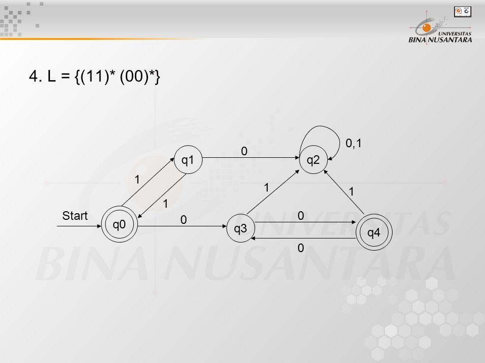 4. L = {(11)* (00)*} q0 q1 q2 q3 q4 0,1 1 Start