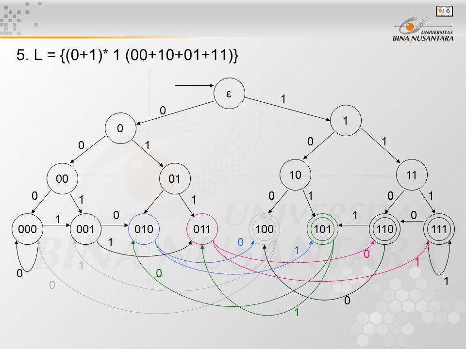 5. L = {(0+1)* 1 (00+10+01+11)} 000 00 001 01 010 011 110 111 11 ε 101 100 10 1