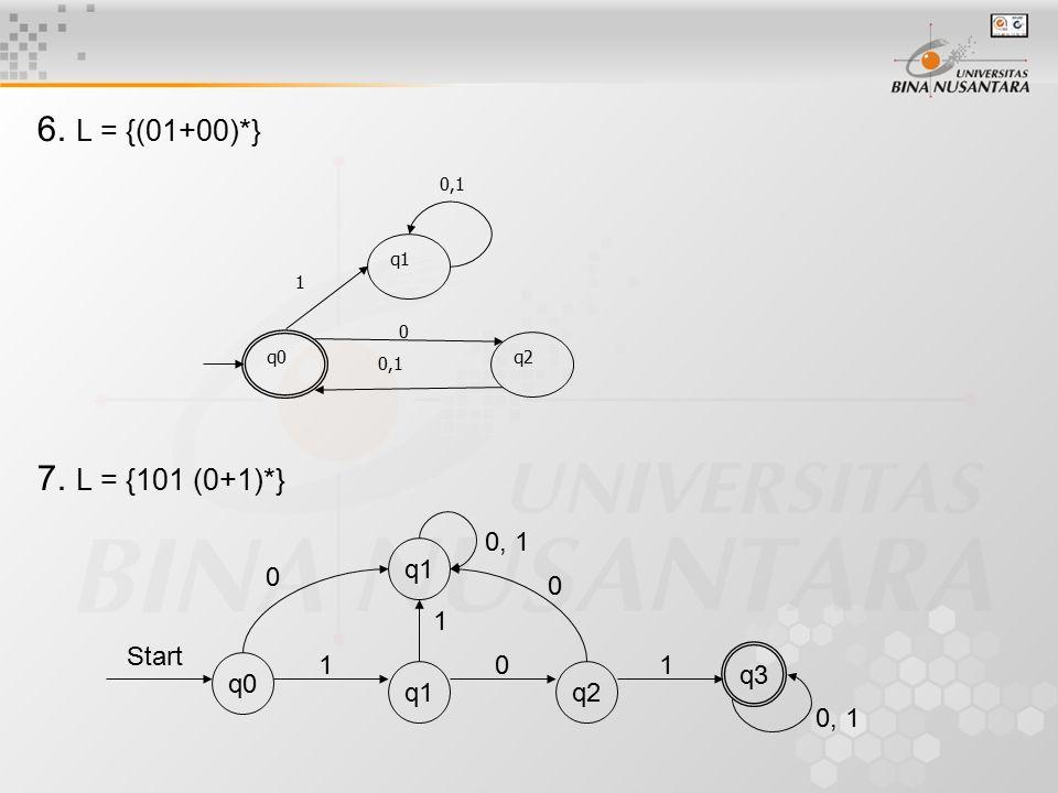 6. L = {(01+00)*} 7. L = {101 (0+1)*} q1 q2 q0 1 Start q3 0, 1 0,1 1