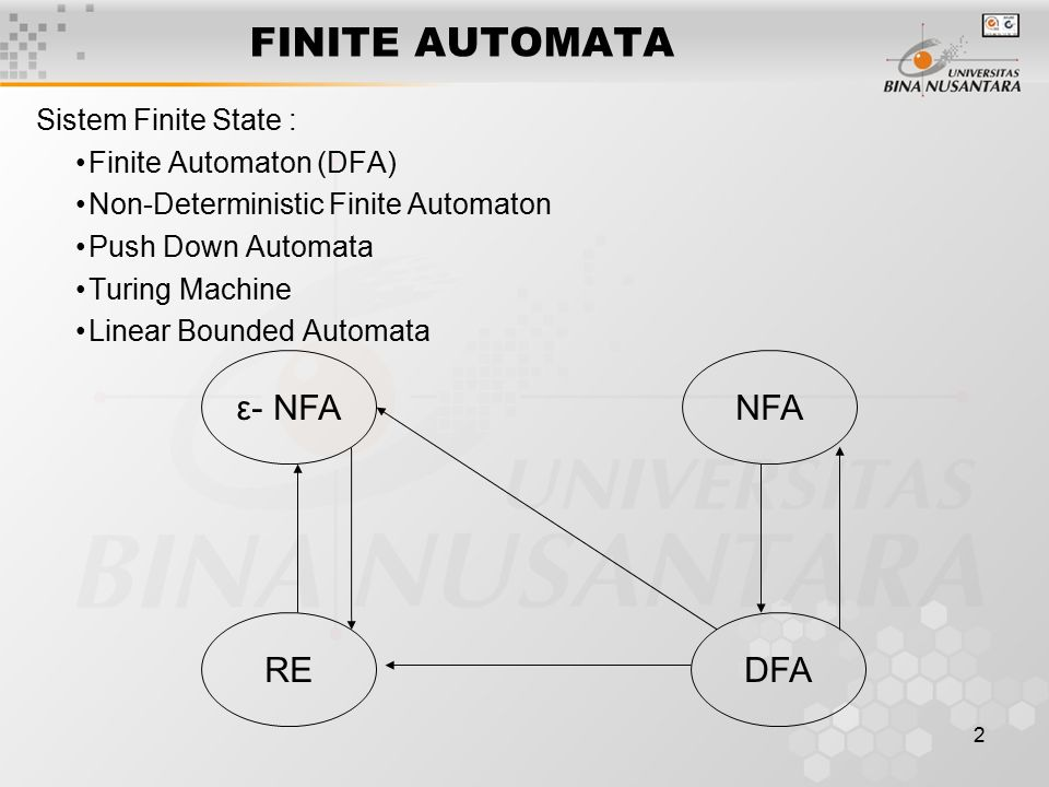 FINITE AUTOMATA ε- NFA RE DFA NFA Sistem Finite State :