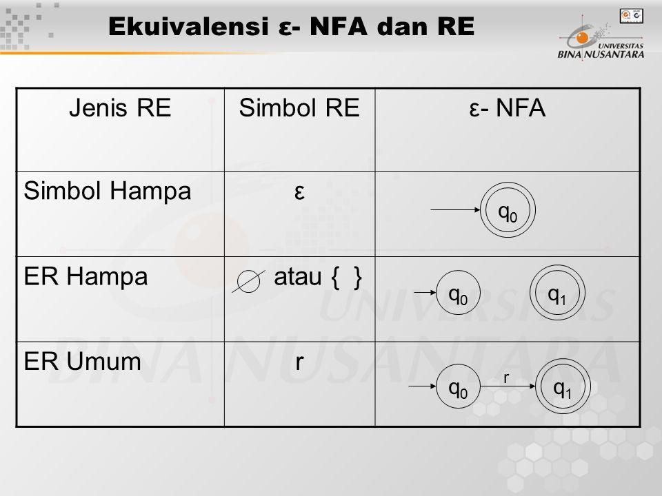 Ekuivalensi ε- NFA dan RE