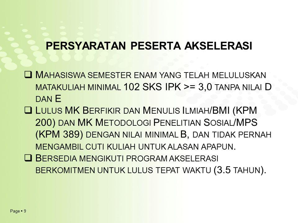 Persyaratan peserta akselerasi
