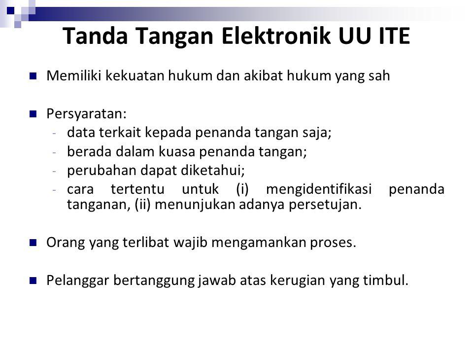 Tanda Tangan Elektronik UU ITE
