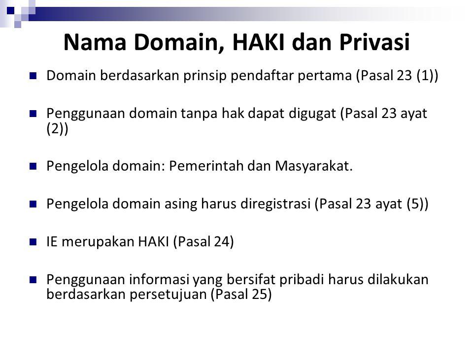 Nama Domain, HAKI dan Privasi