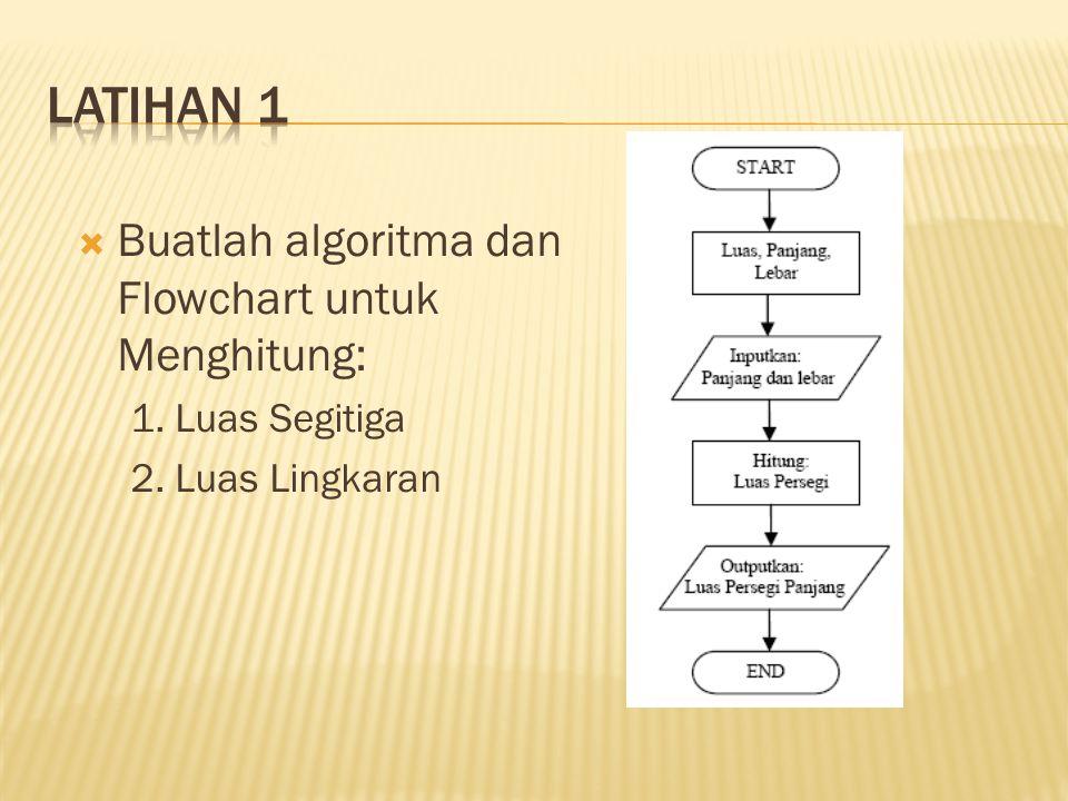 Latihan 1 Buatlah algoritma dan Flowchart untuk Menghitung: