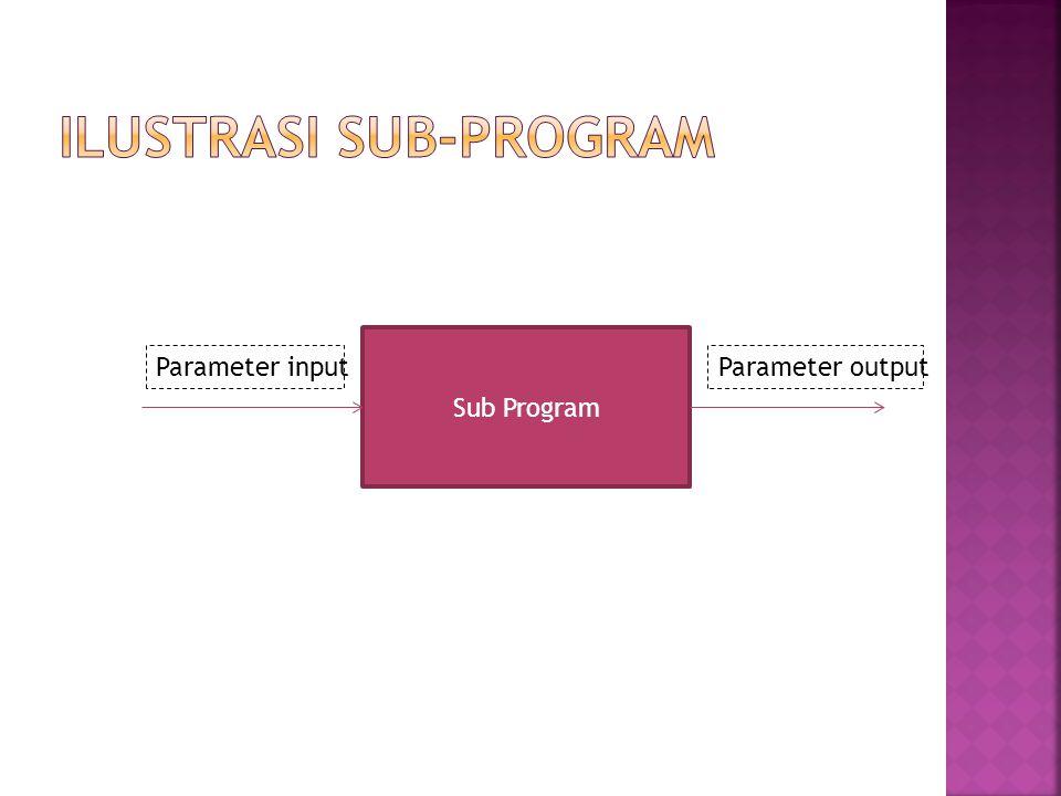 Ilustrasi Sub-Program