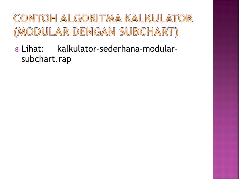 Contoh Algoritma Kalkulator (modular dengan subchart)