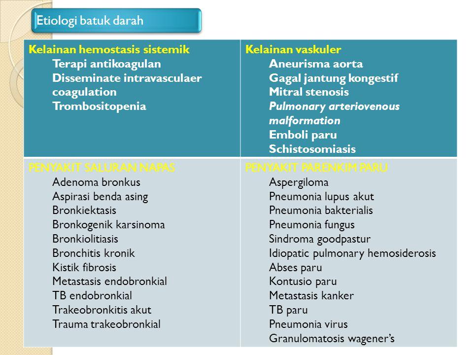 Etiologi batuk darah Kelainan hemostasis sistemik Terapi antikoagulan