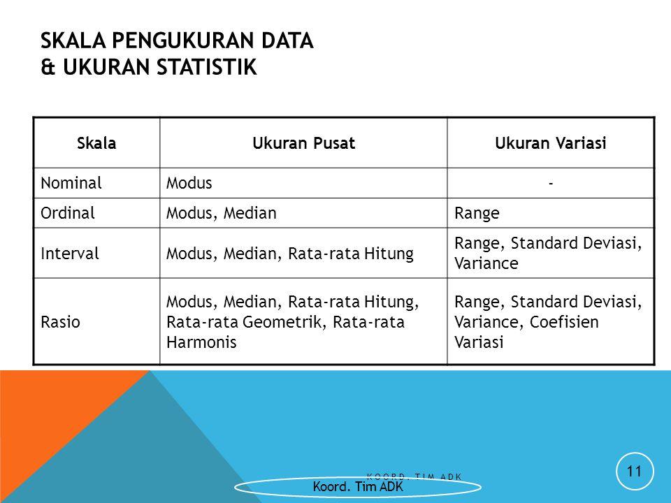 SKALA PENGUKURAN DATA & UKURAN STATISTIK