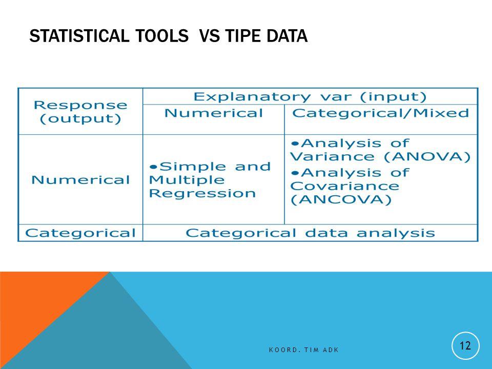 STATISTICAL TOOLS vs TIPE DATA
