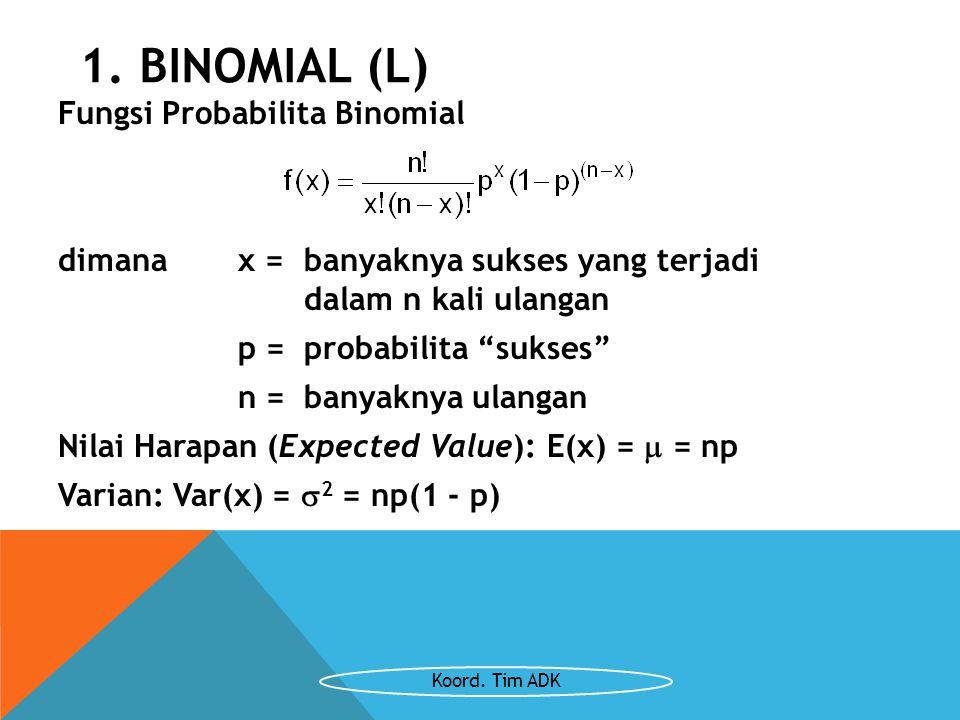 1. BINOMIAL (L) Fungsi Probabilita Binomial