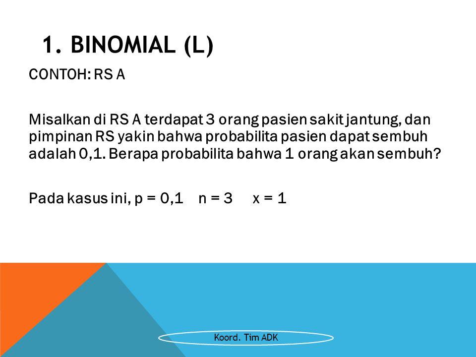 1. BINOMIAL (L) CONTOH: RS A