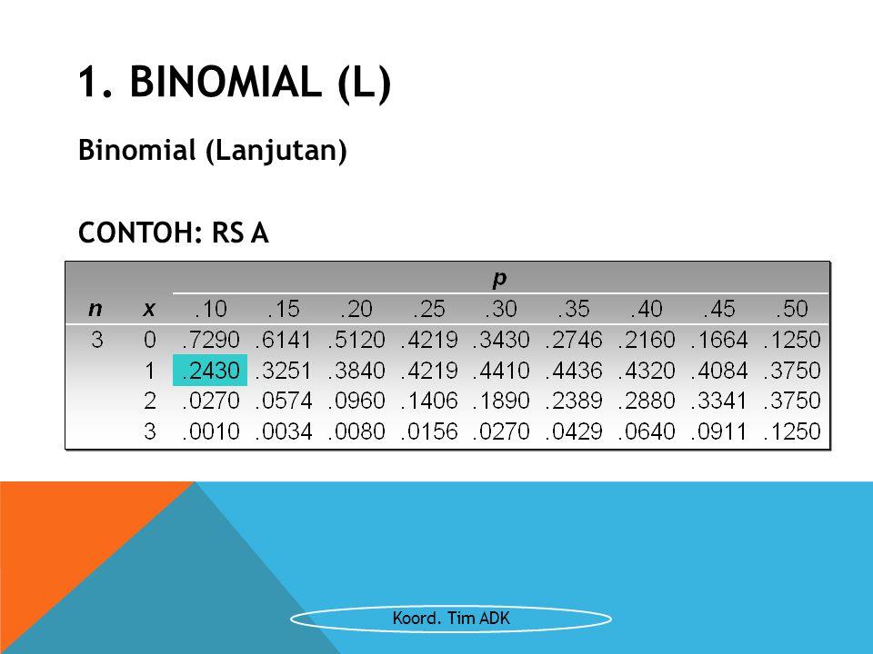 1. BINOMIAL (L) Binomial (Lanjutan) CONTOH: RS A