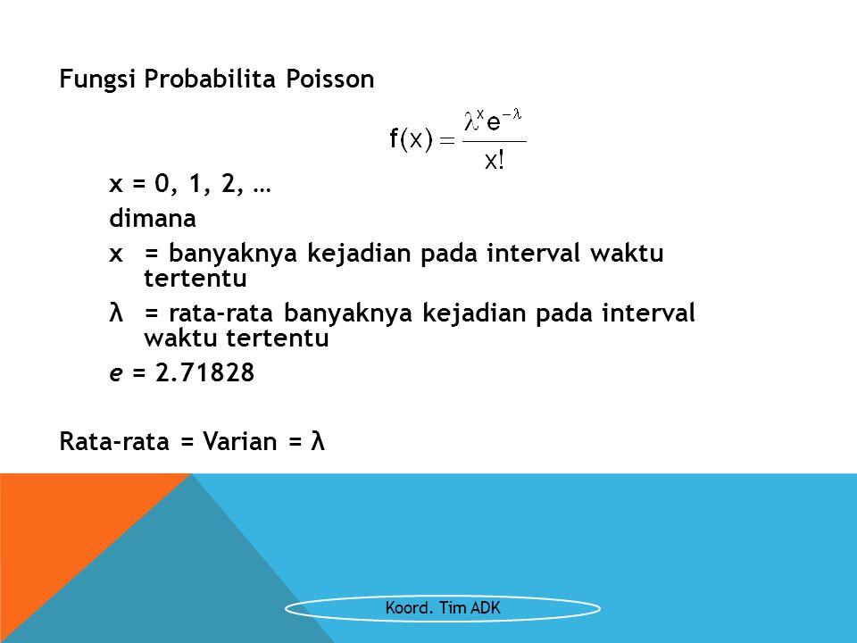 Fungsi Probabilita Poisson