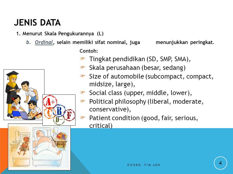 JENIS DATA Tingkat pendidikan (SD, SMP, SMA),