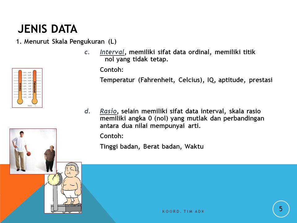 JENIS DATA 1. Menurut Skala Pengukuran (L)