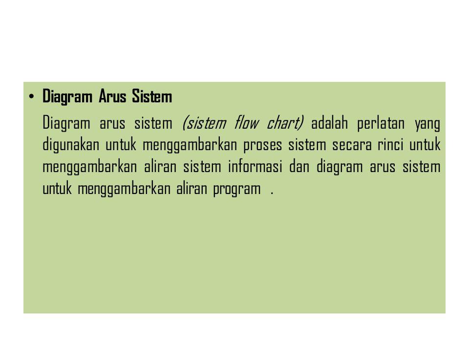 Diagram Arus Sistem