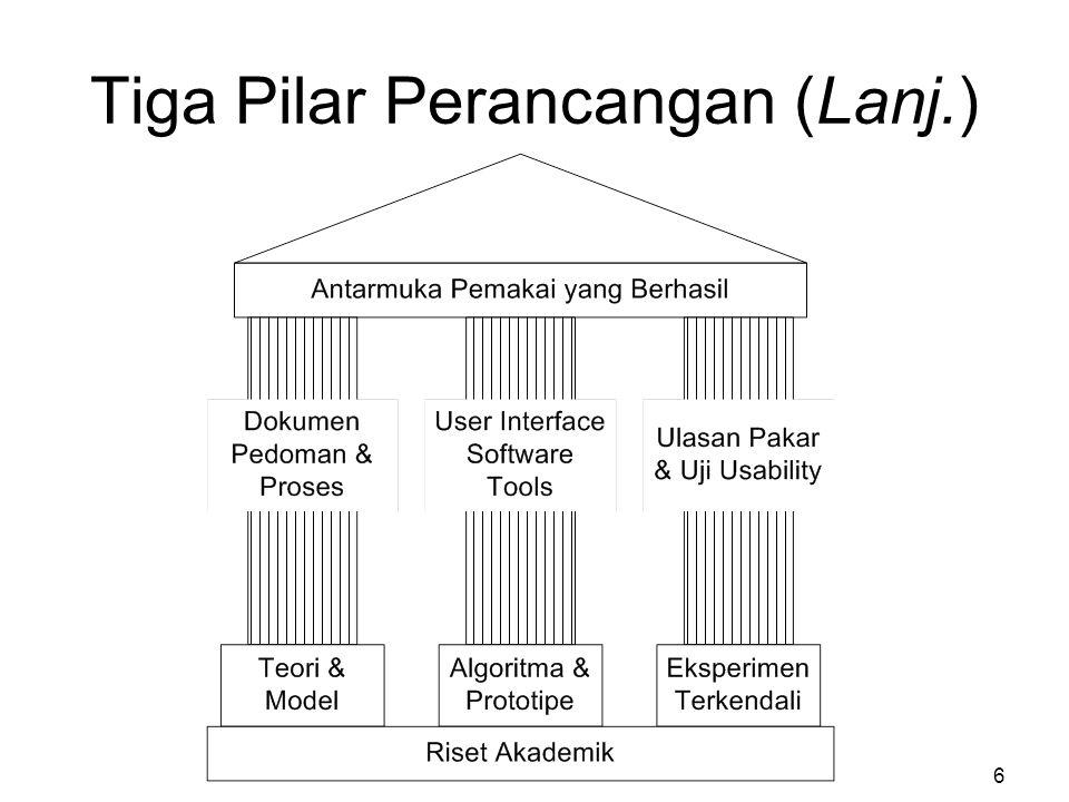 Tiga Pilar Perancangan (Lanj.)